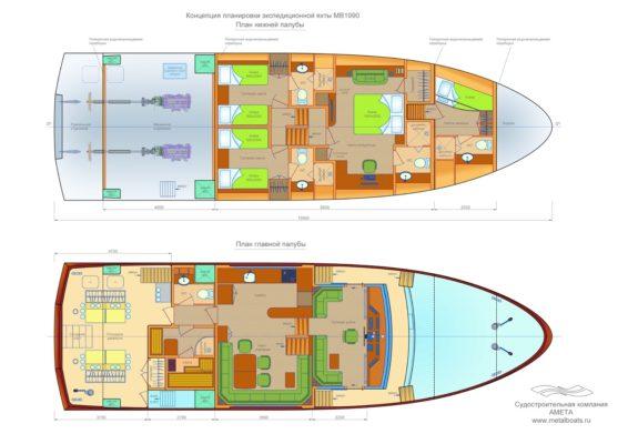 Концепция планировки экспедиционной яхты Melody Bay 1990